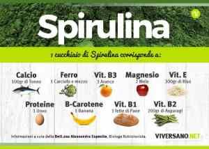 Spirulina-valori-nutrizionali da Viversano net