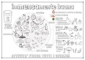 tovaglietta-pdf